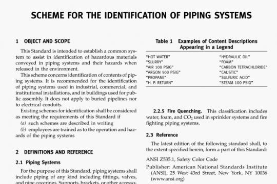 ASME A13.1-2015 pdf free